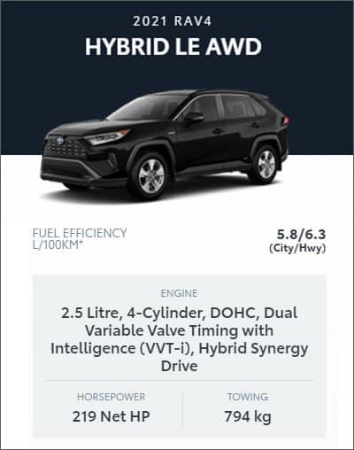 2021 RAV4 HYBRID LE AWD