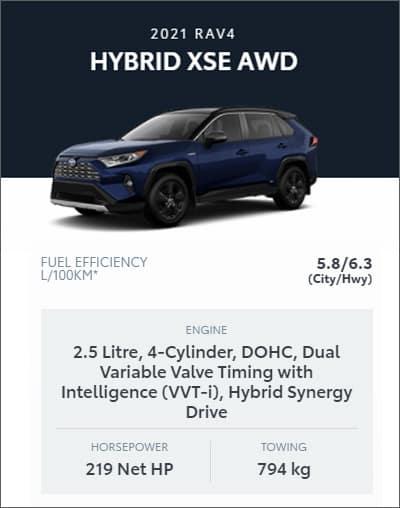 2021 RAV4 HYBRID XSE AWD
