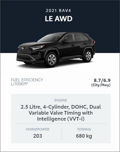 2021 RAV4 LE AWD