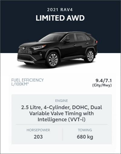 2021 RAV4 LIMITED AWD