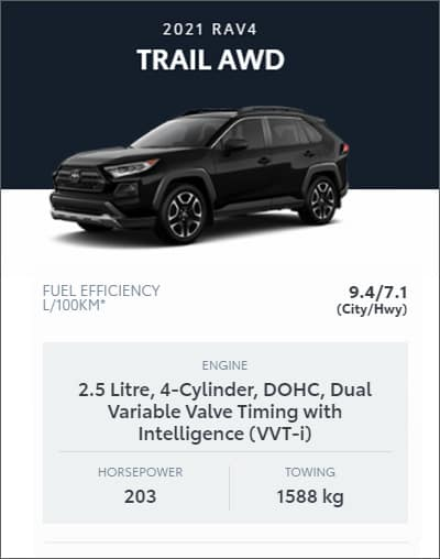 2021 RAV4 TRAIL AWD