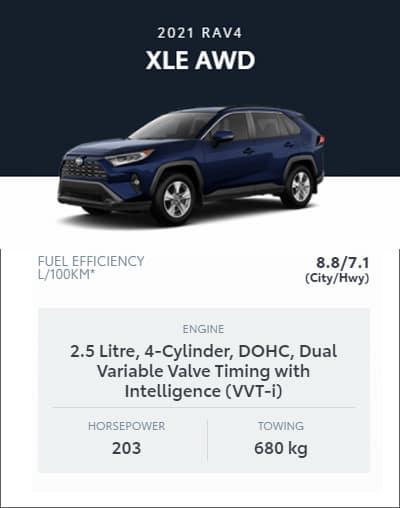 2021 RAV4 XLE AWD