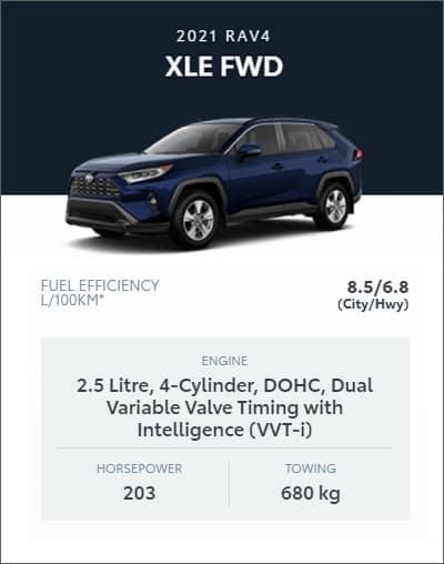 2021 RAV4 XLE FWD