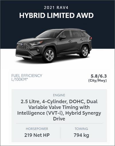 2021 RAV4 HYBRID LIMITED AWD